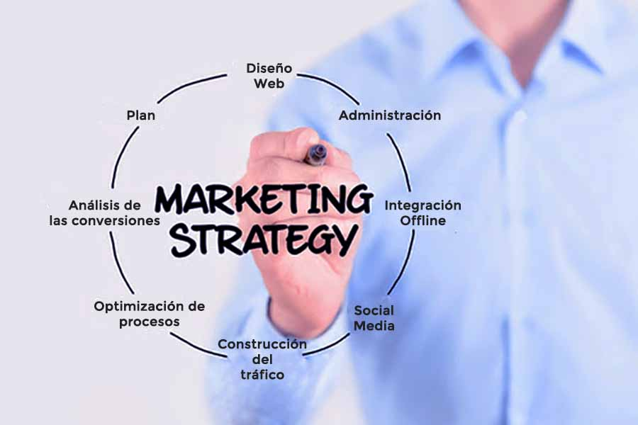 SmileComunicacion-Marketing-de-contenidos-estrategia-para-de-marketing-para-que-funcione-el-marketing-de-contenidos-900x600