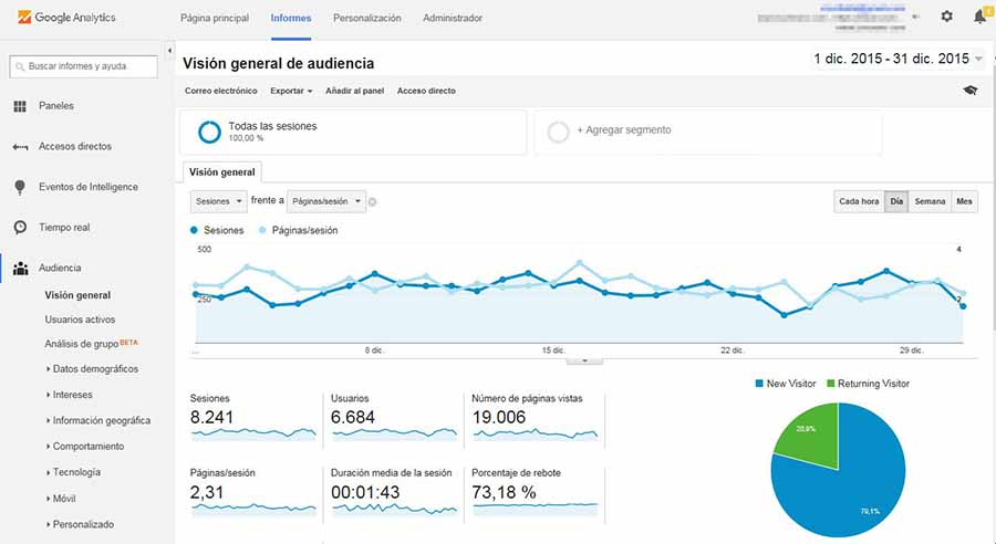 SmileComunicacion-Marketing-de-contenidos-metricas-Google-Analytics-900x500